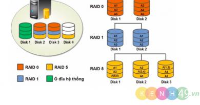 Cấu hình RAID 0, 1, 5 trên Windows Server 2012