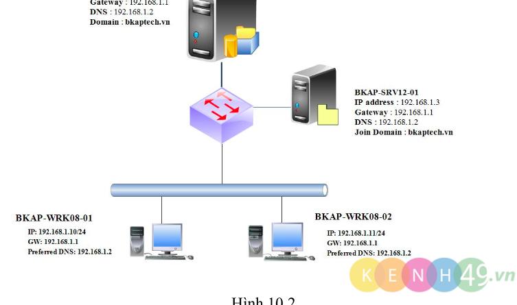 [Lab10.2] Cấu hình Shadow Copies và Windows Server Backup trên Windows Server 2012