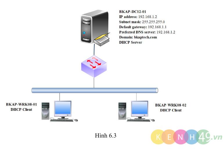Sao lưu và khôi phục DHCP Server
