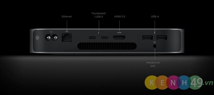 Cổng kết nối Mac mini